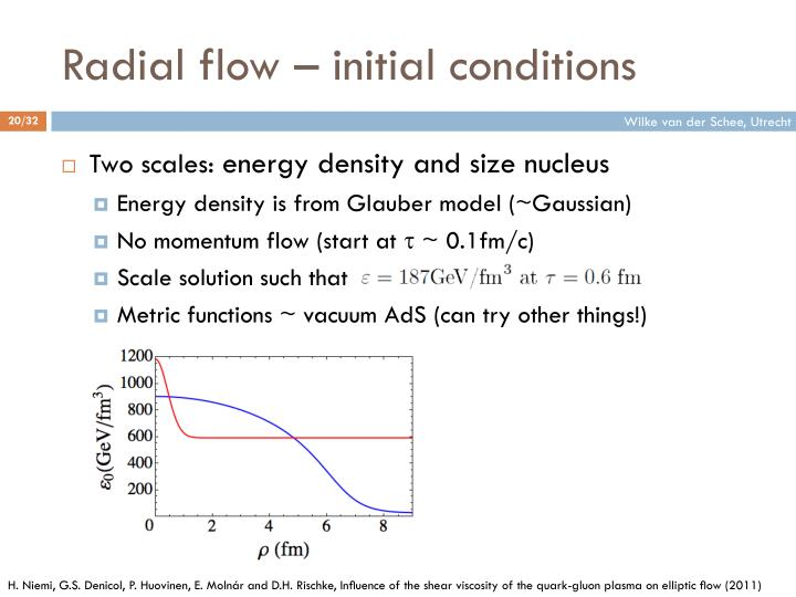 Radial flow – initial conditions