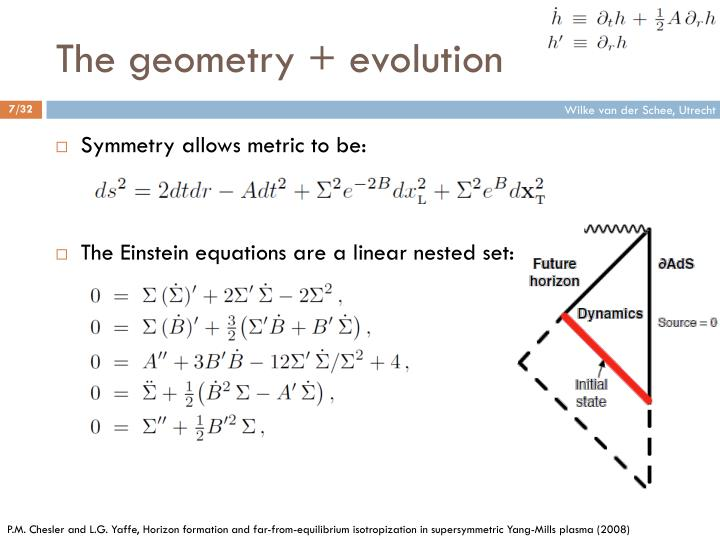 The geometry + evolution