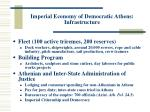 imperial economy of democratic athens infrastructure