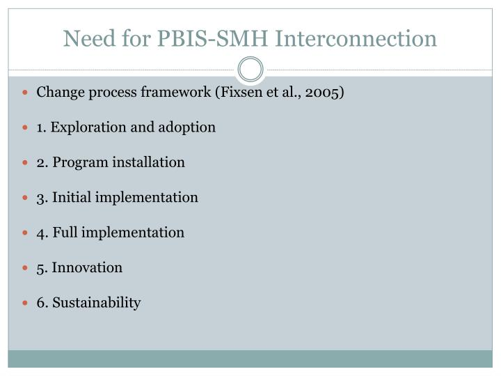 Need for PBIS-SMH Interconnection