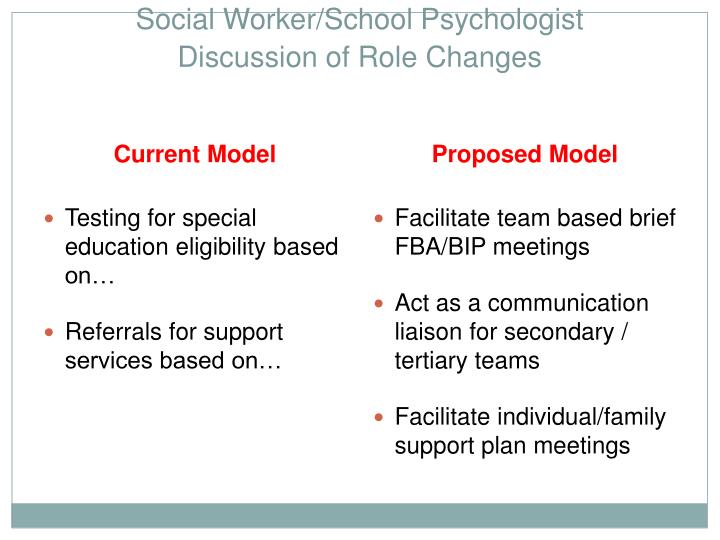 Social Worker/School Psychologist