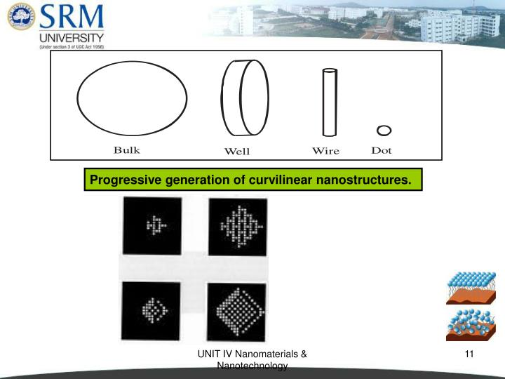 Progressive generation of curvilinear nanostructures.