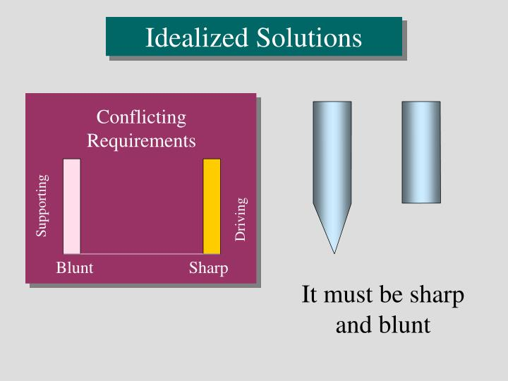 Idealized Solutions