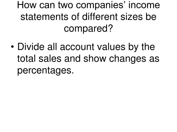How can two companies' income statements of different sizes be compared?