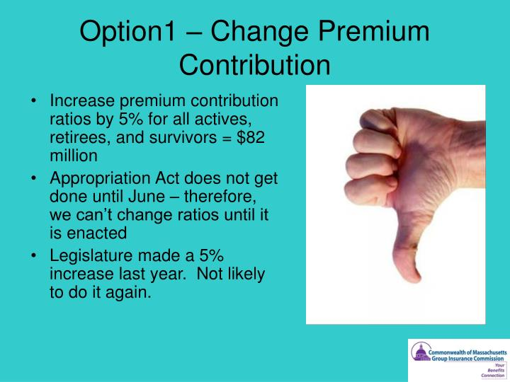 Option1 – Change Premium Contribution