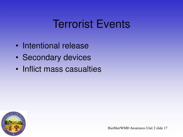Terrorist Events