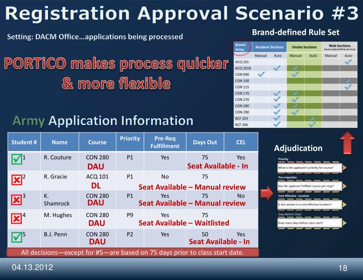 Registration Approval Scenario #3