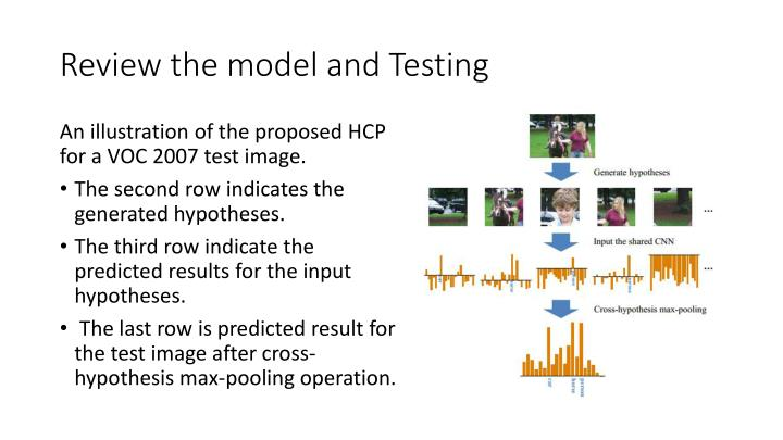 Review the model and Testing
