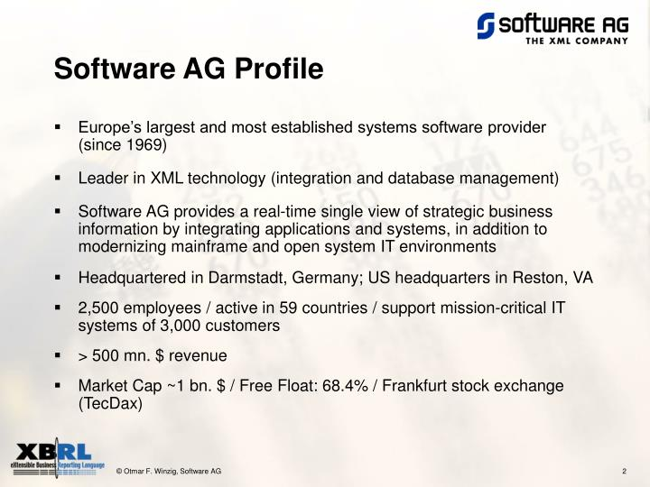Software AG Profile