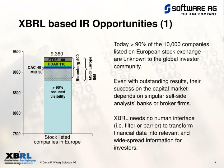 XBRL based IR Opportunities (1)