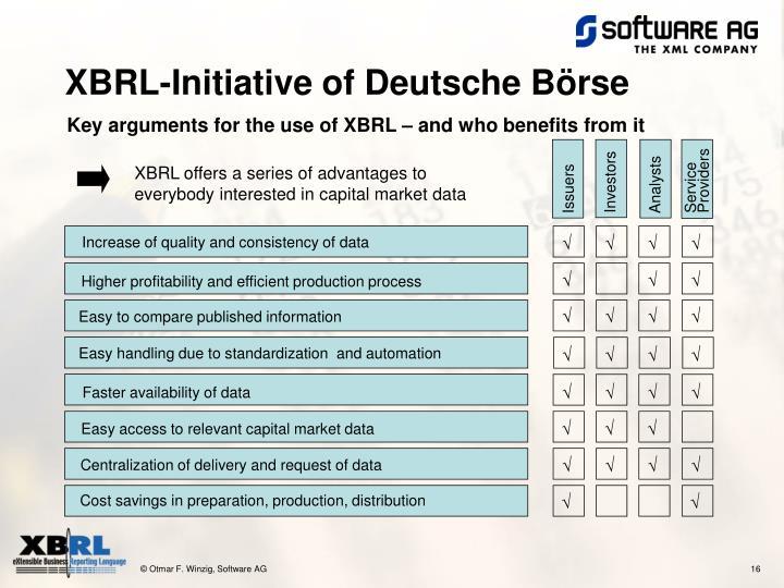 XBRL-Initiative of Deutsche Börse