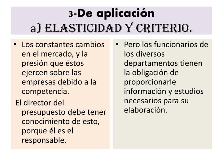 3-De aplicación