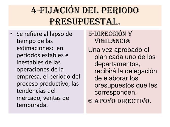 4-fijación del periodo presupuestal.