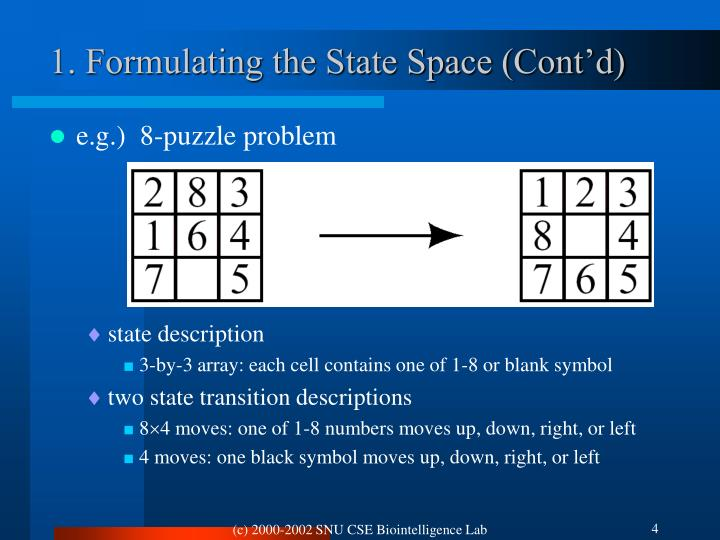 1. Formulating the State Space (Cont'd)