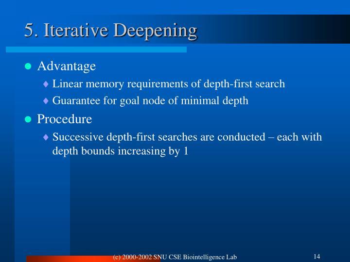 5. Iterative Deepening