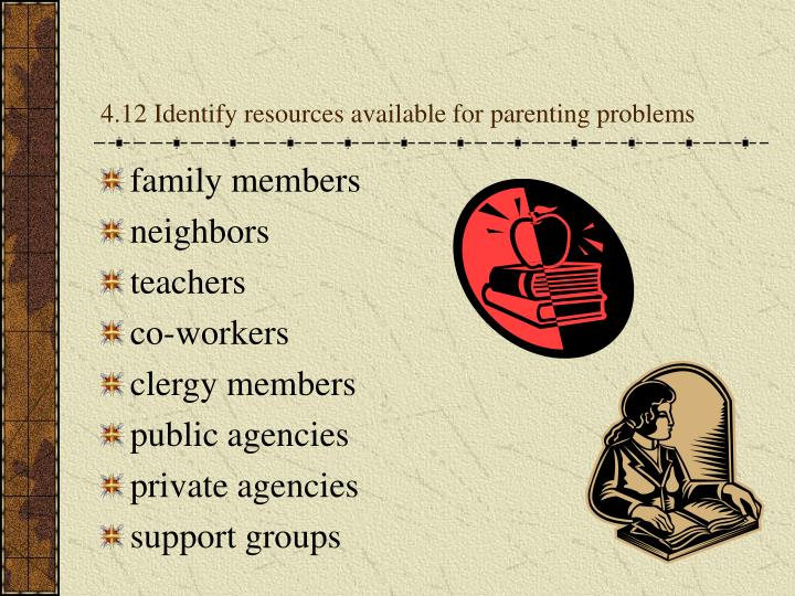 4.12 Identify resources available for parenting problems