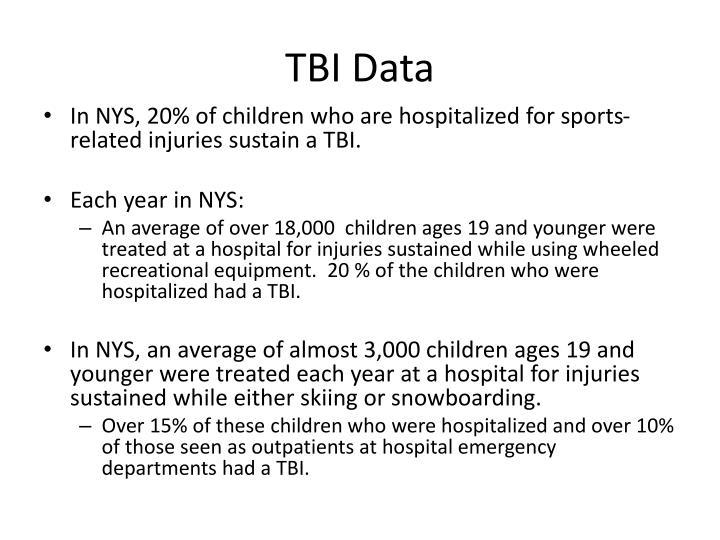 TBI Data