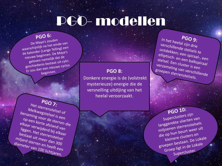 PGO- modellen