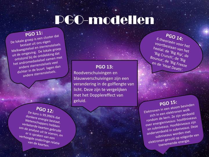 PGO-modellen