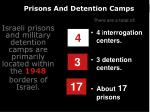prisons and detention camps