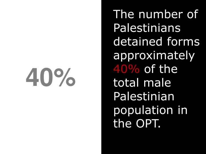 The number of Palestinians detained forms approximately