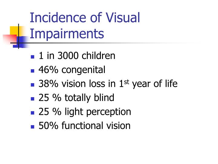 Incidence of Visual Impairments