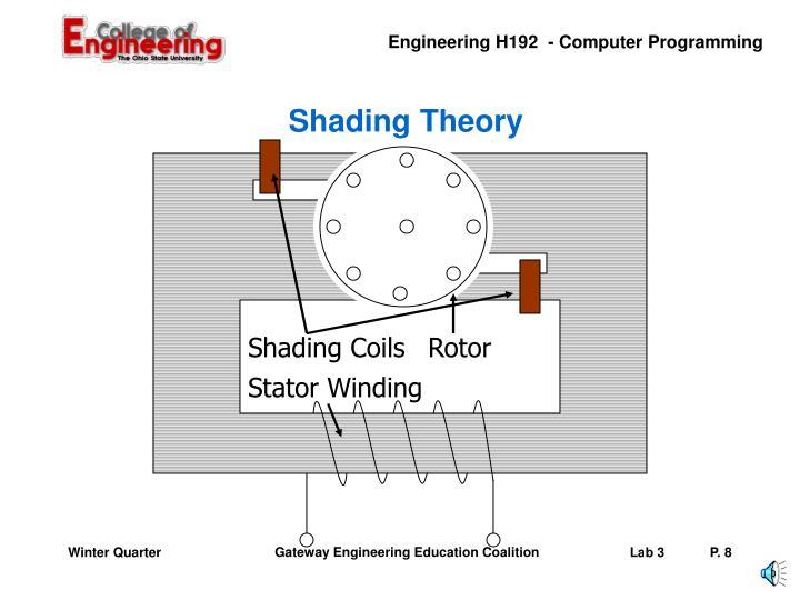 Stator Winding
