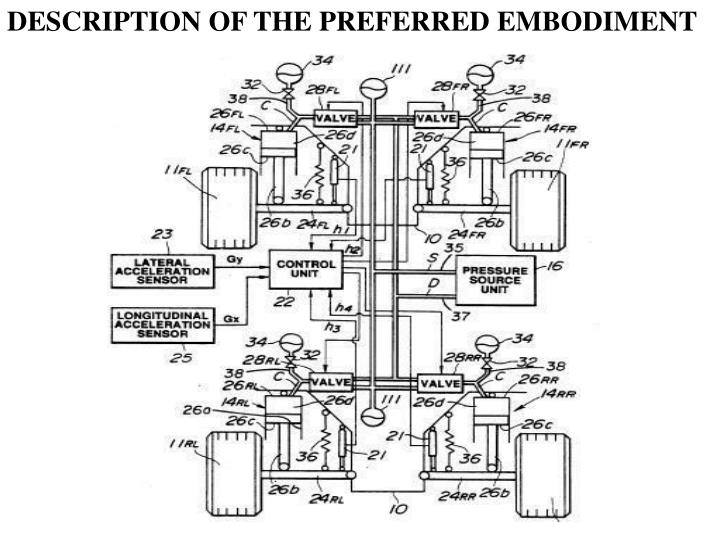 DESCRIPTION OF THE PREFERRED EMBODIMENT