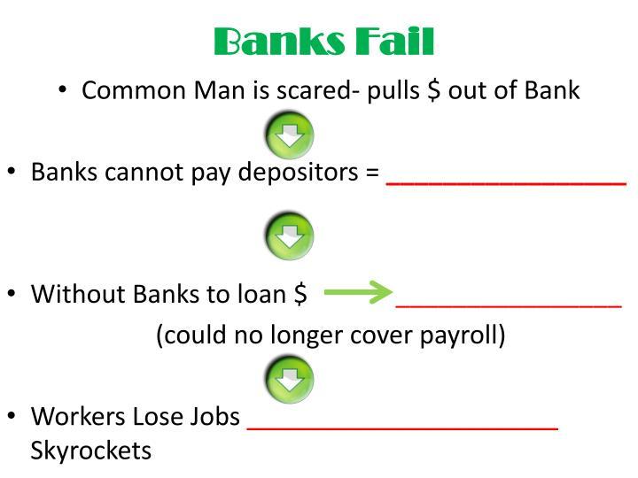 Banks Fail
