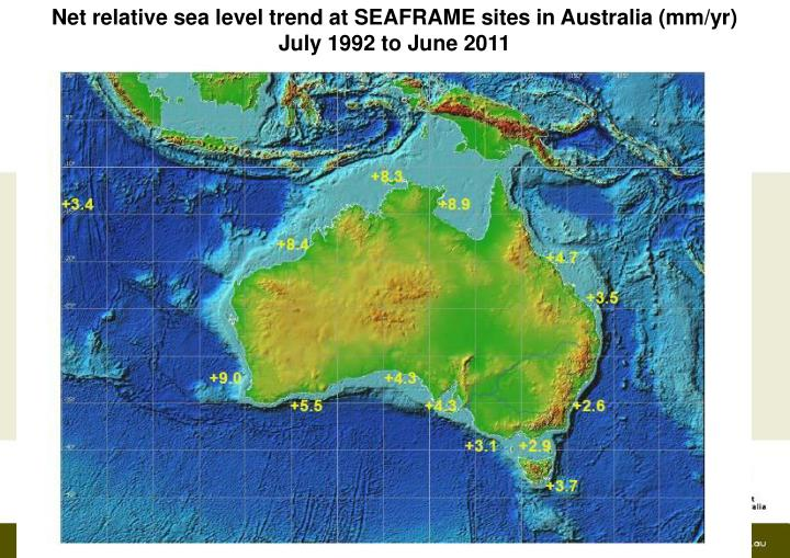 Net relative sea level trend at SEAFRAME sites in Australia (mm/yr)