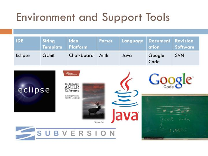 Environment and Support Tools