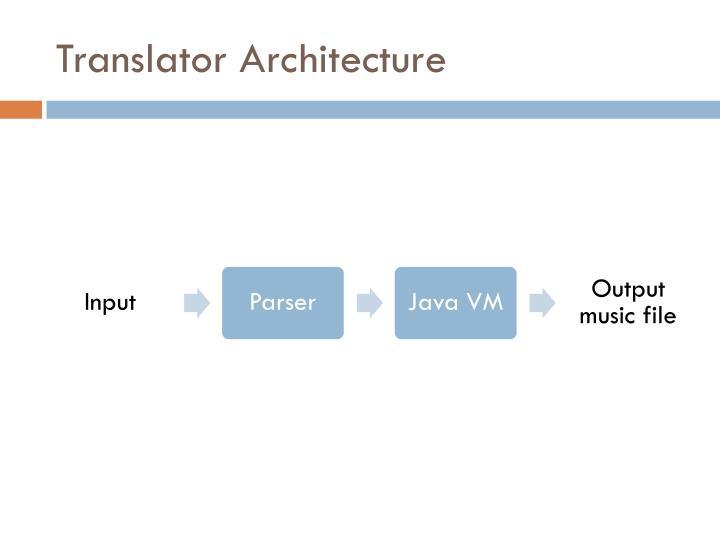 Translator Architecture