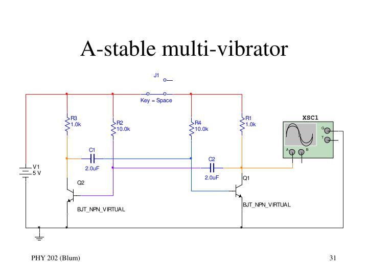 A-stable multi-vibrator