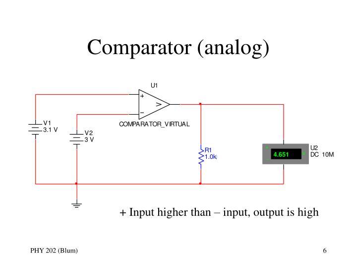 Comparator (analog)