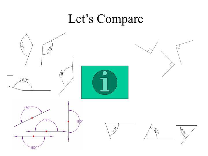 Let's Compare