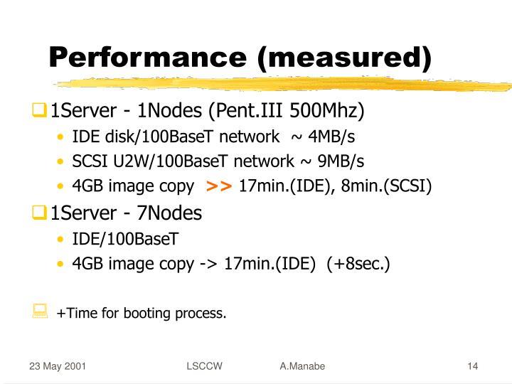Performance (measured)