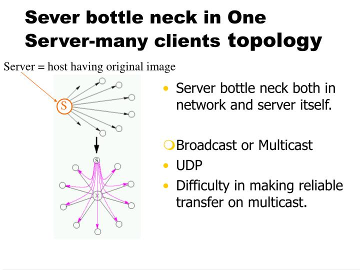 Sever bottle neck in One Server-many clients