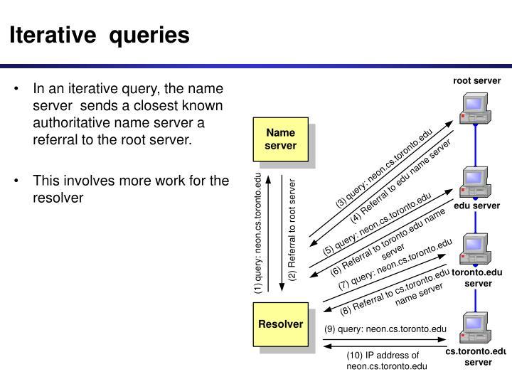 Iterative  queries