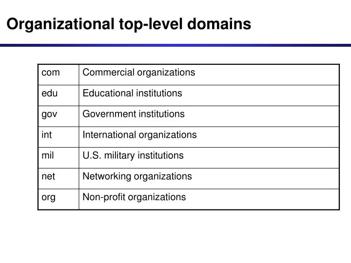 Organizational top-level domains