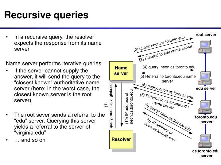 Recursive queries