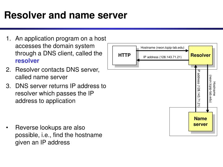 An application program on a host accesses the domain system through a DNS client, called the