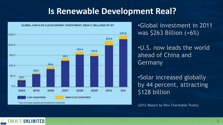 Is renewable development real