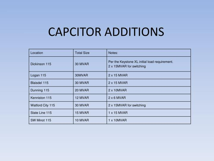 CAPCITOR ADDITIONS