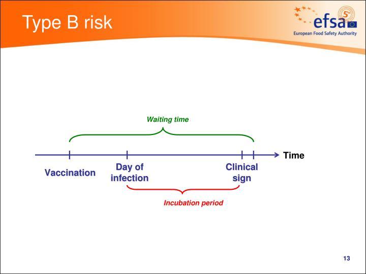 Type B risk
