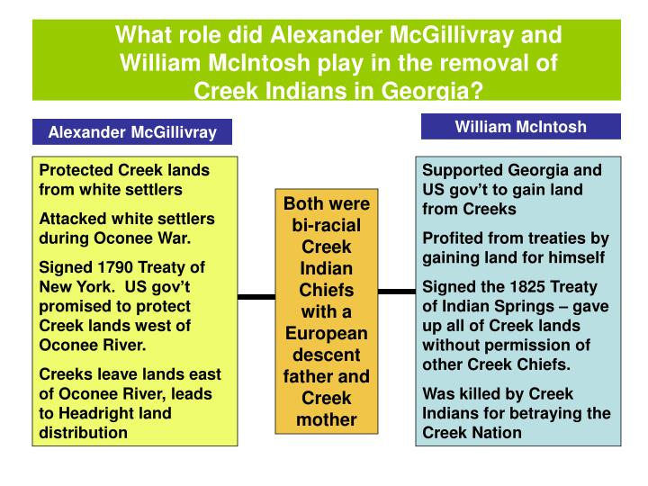 What role did Alexander McGillivray and     William McIntosh play in the removal of        Creek Indians in Georgia?