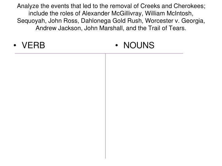 Analyze the events that led to the removal of Creeks and Cherokees; include the roles of Alexander M...