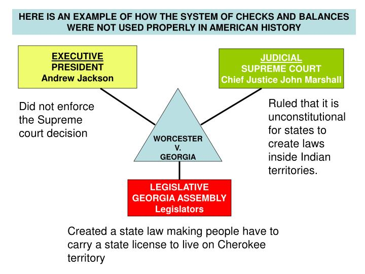 HERE IS AN EXAMPLE OF HOW THE SYSTEM OF CHECKS AND BALANCES WERE NOT USED PROPERLY IN AMERICAN HISTORY