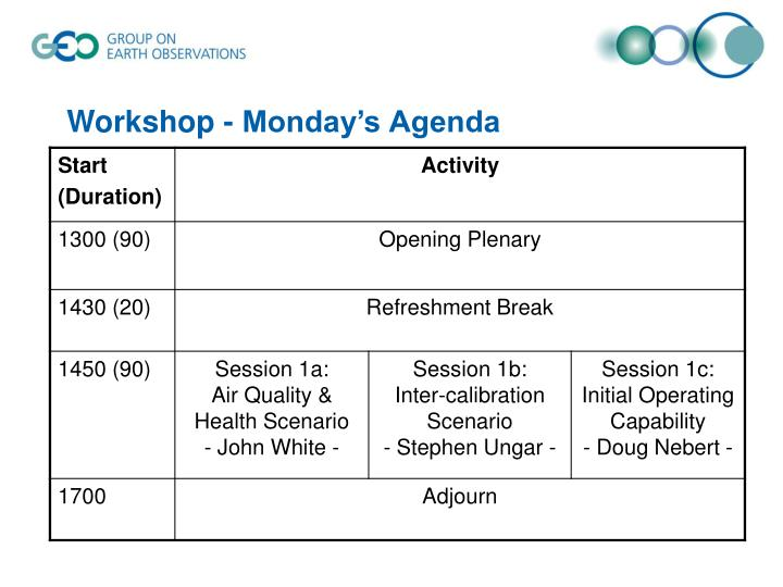 Workshop - Monday's Agenda