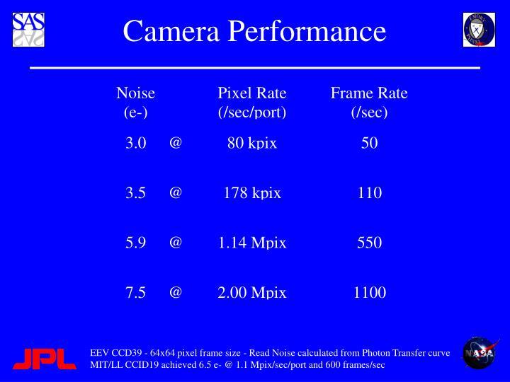 Camera Performance