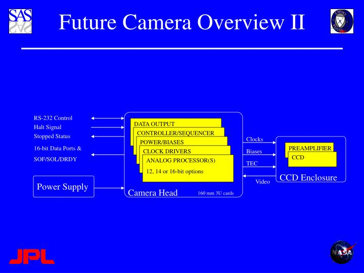 Future Camera Overview II